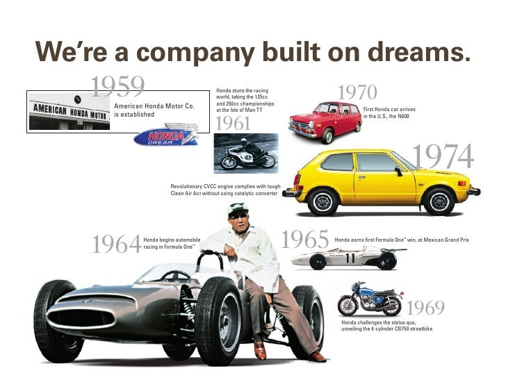2010 Honda Cars And Trucks; 2.