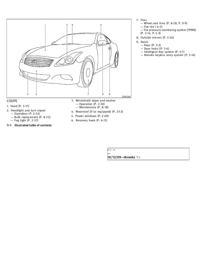 2010 infinitig37coupe 13 728?cb\=1303998812 g37 tpms fuse box free download wiring diagram