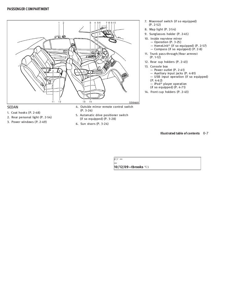 How To Open Fuse Box Infiniti G37x : 34 Wiring Diagram