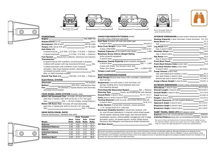 2010 Jeep Wrangler Cole Jeep San Luis Obispo Ca