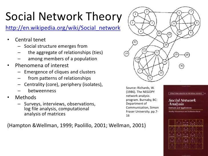 Centralities         http://en.wikipedia.org/wiki/Centrality •   Degree •   Closeness •   Betweenness •   Eigenvector