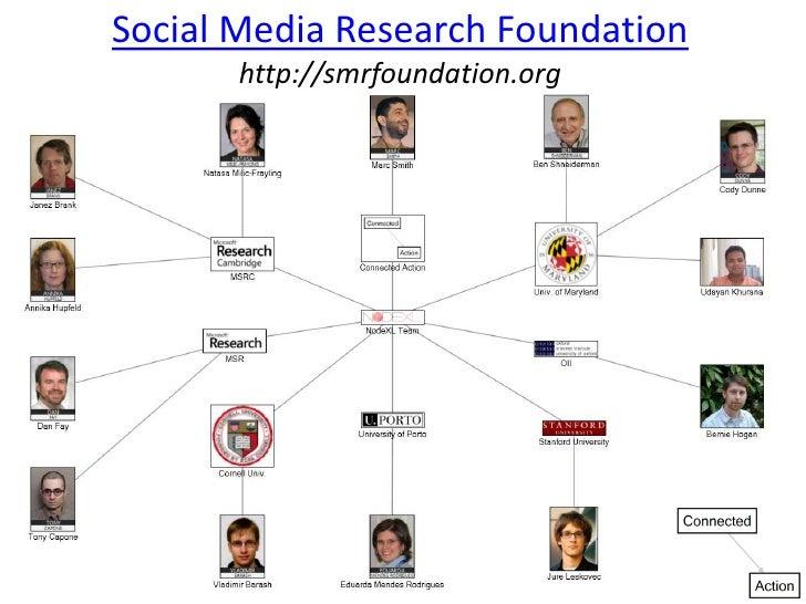 Social Media Research Foundation  Open Tools  Open Data  Open Scholarship