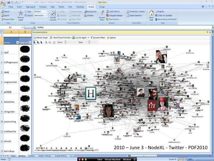 2010 - May - 21 - NodeXL - twitter tcot