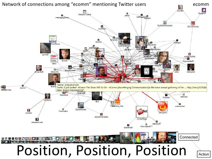 Social    Networks • History:   from the   dawn of   time! • Theory and   method:   1934 -> • Jacob L.   Moreno • http://e...