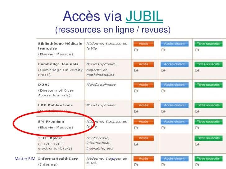 Accès via JUBIL             (ressources en ligne / revues)Master RIM                 77