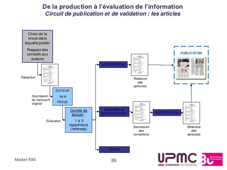 De la production à l'évaluation de l'information                 Circuit de publication et de validation : les articles   ...