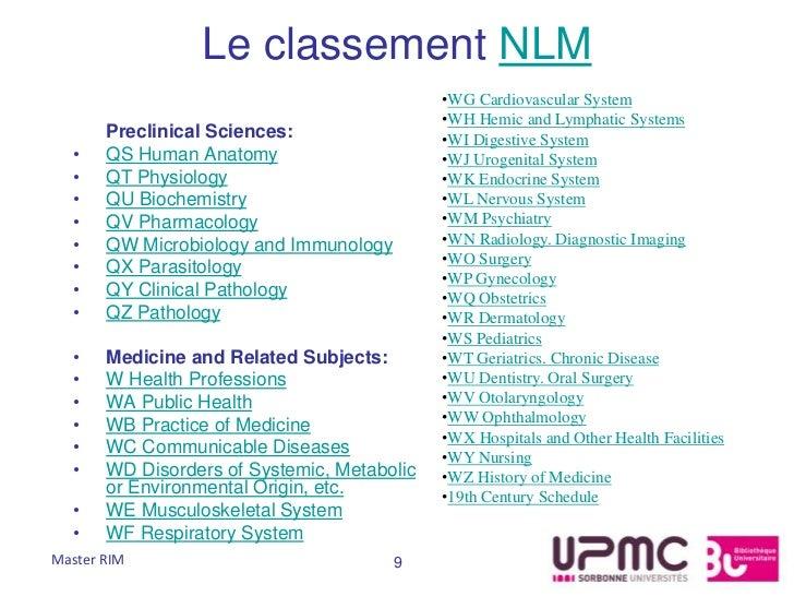 Le classement NLM                                             •WG Cardiovascular System                                   ...