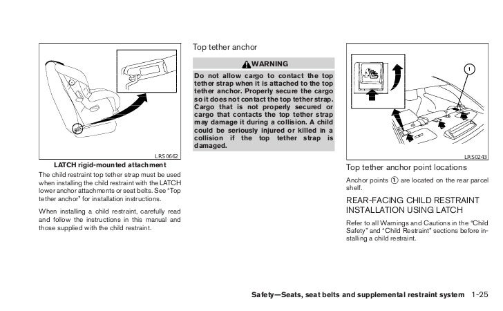 2010 maxima owner s manual rh slideshare net 2012 Maxima 2010 nissan maxima owner's manual pdf