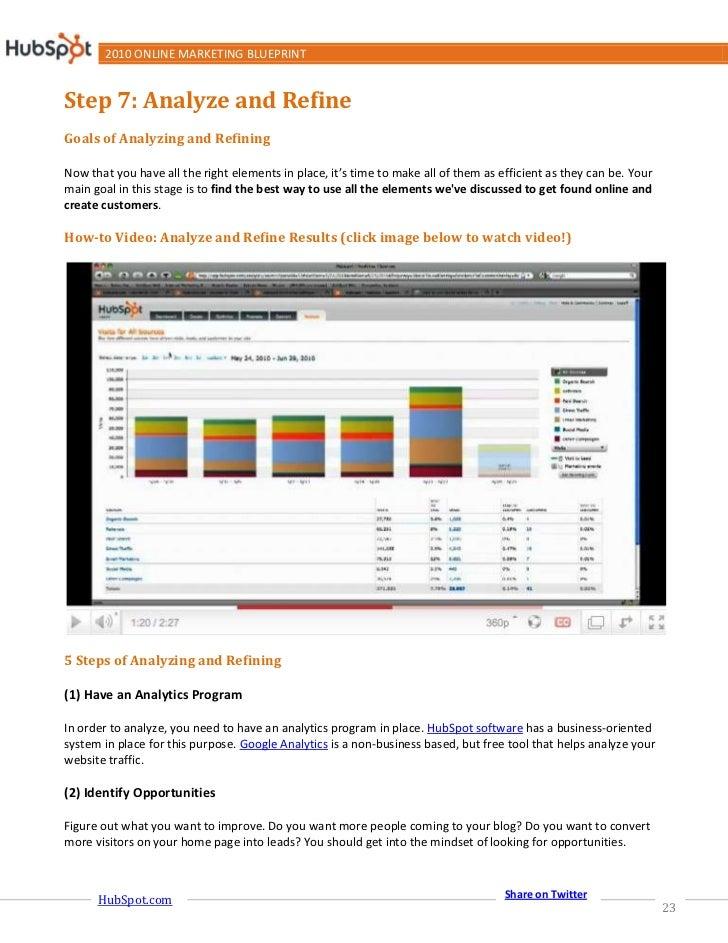2010 online marketing blueprint 23 728gcb1379195875 share on twitter hubspot 22 23 2010 online marketing blueprint malvernweather Gallery
