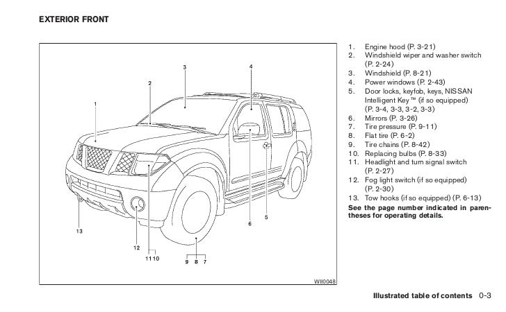2010 PATHFINDER OWNER'S MANUAL
