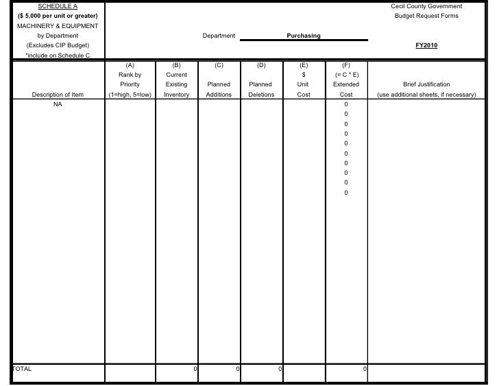 2010 Purchasing Department Draft Budget
