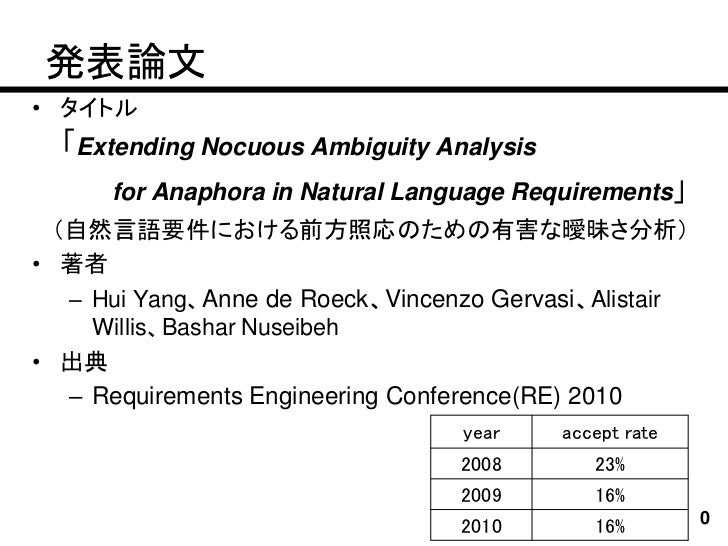 2010 re extending nocuous ambiguity analysis for anaphora in natural