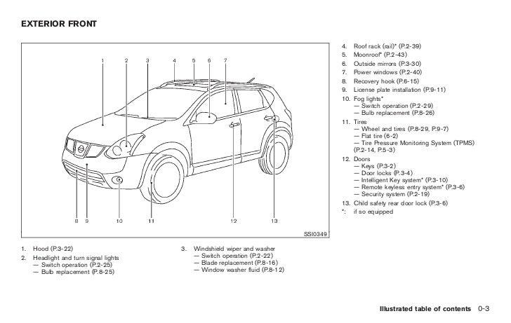 2010 nissan rogue parts diagram auto electrical wiring diagram u2022 rh 6weeks co uk