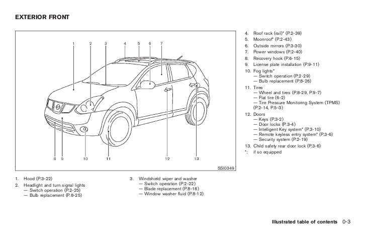 2010 rogue owners manual 10 publicscrutiny Choice Image