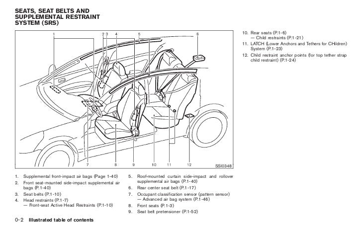 nissan rogue seat ce diagram  nissan  auto parts catalog