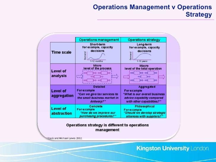 operations and process management slack pdf