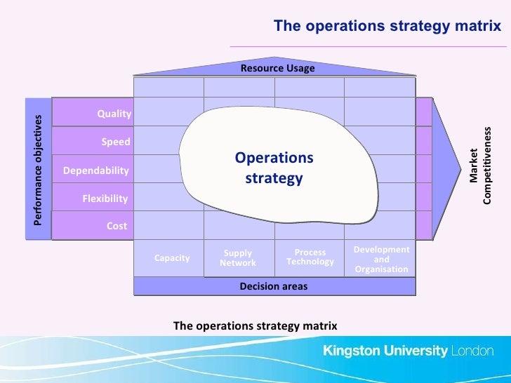 Operations Strategy Matrix Ppt Slide