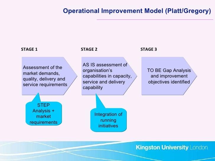 Resource and capability analysis