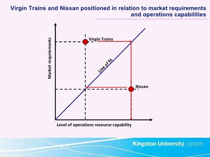 Nissan Operations Management