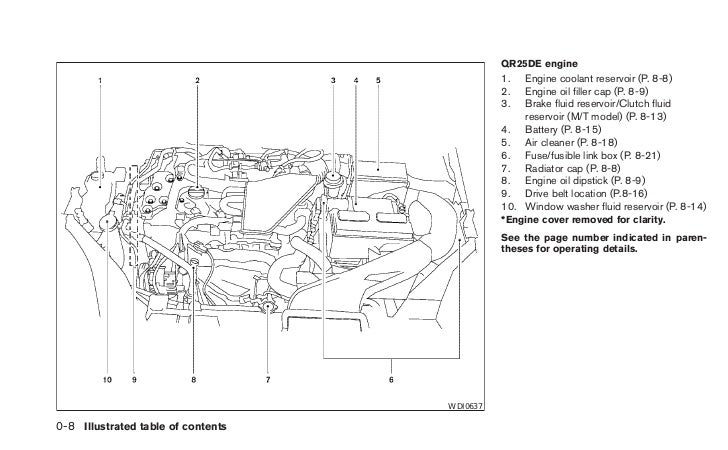 2010 sentra owners manual 16 728?cb=1347289864 2010 sentra owner's manual 2010 nissan sentra fuse box diagram at creativeand.co