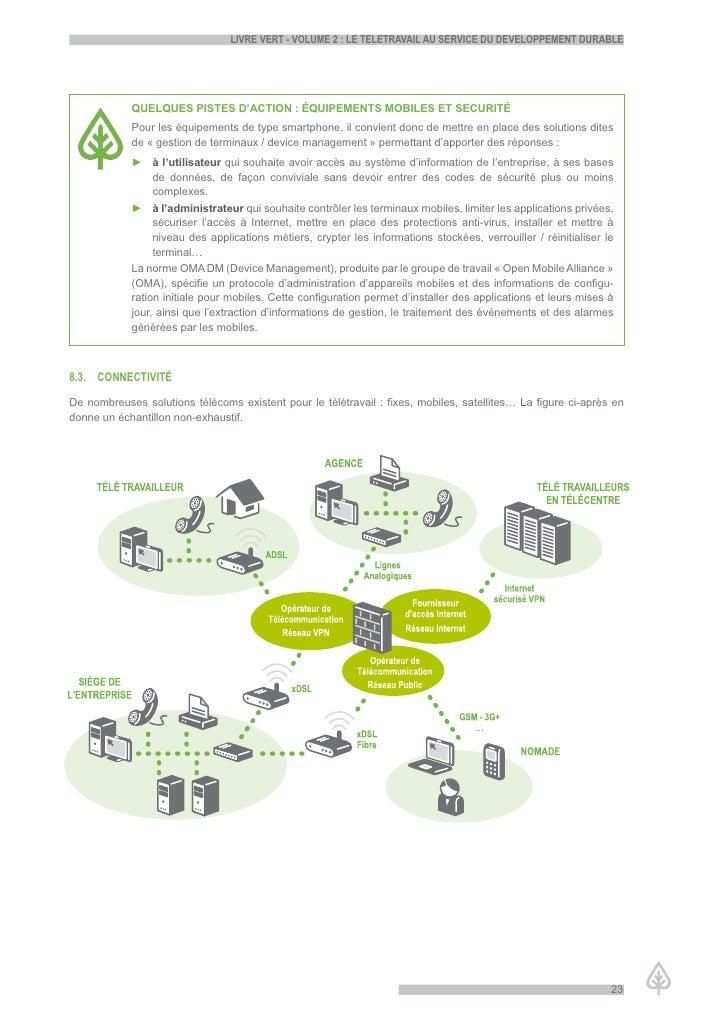 LiVre Vert - VoLume 2 : Le teLetraVaiL au serVice du deVeLoppement durabLe                 QUELQUES PISTES D'ACTION : ÉQUI...