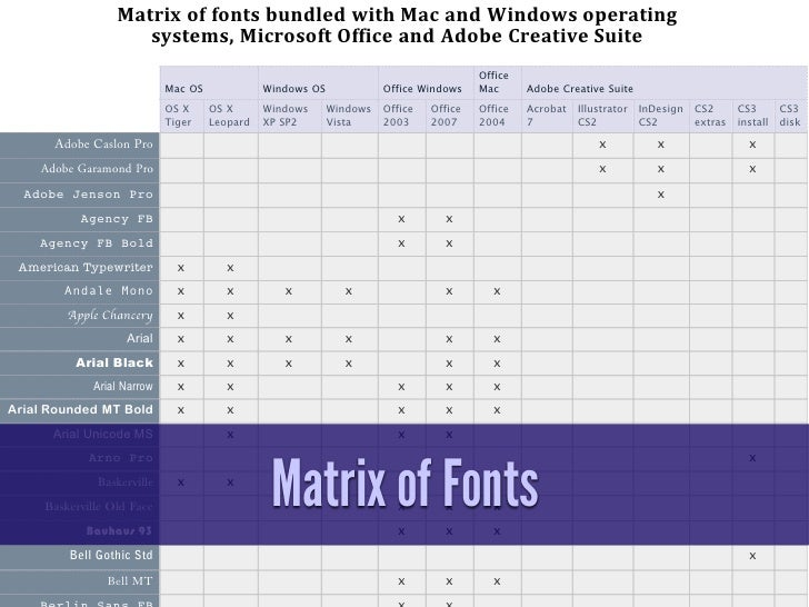 Webfonts Any font?