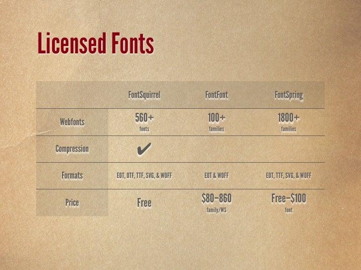 Webfont Service Bureaus Easy License & Deployment