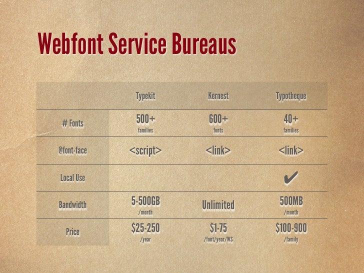Webfont Service Bureaus                 Fontdeck      WebType       FontsLive     # Fonts      250+           200+        ...