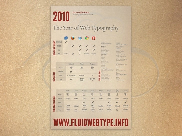        QUESTIONS fluidwebtype.info/web-directions            jasonspeaking.com   @jasonspeaking