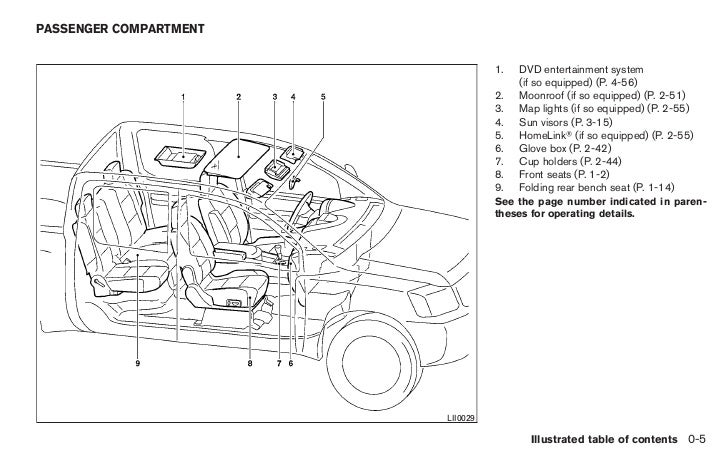 2010 TITAN OWNER'S MANUAL