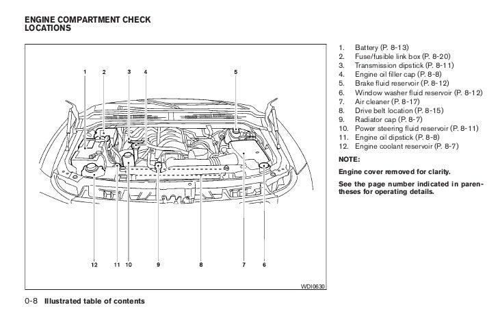 nissan titan 2010 service and repair manual