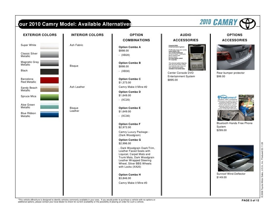 2010 Toyota Camry Brochure: Toyota Interior Color Codes