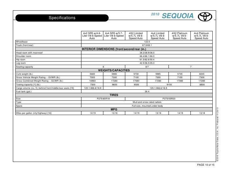 Toyota Dealerships In Nc >> 2010 Toyota Sequoia Torrance