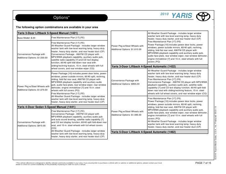 2010 toyota yaris new haven rh slideshare net 2010 toyota yaris repair manual pdf 2010 toyota yaris repair manual