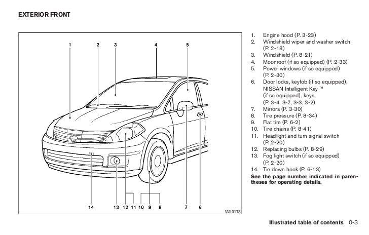 2006 nissan tiida owners manual pdf