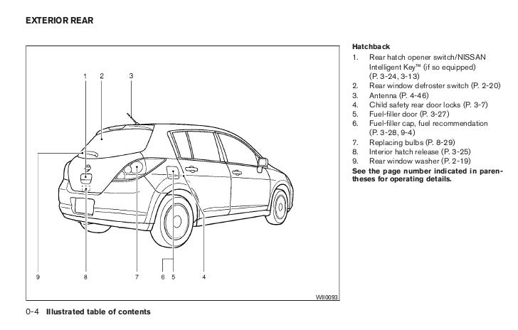 2010 nissan versa fuse box diagram