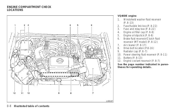 2010 xterra owner's manual 2000 Nissan Xterra Distributor Diagram 2010 xterra engine diagram