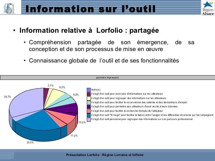 Information sur l'outil <ul><ul><li>Information relative à  Lorfolio : partagée  </li></ul></ul><ul><ul><ul><li>Compréhens...