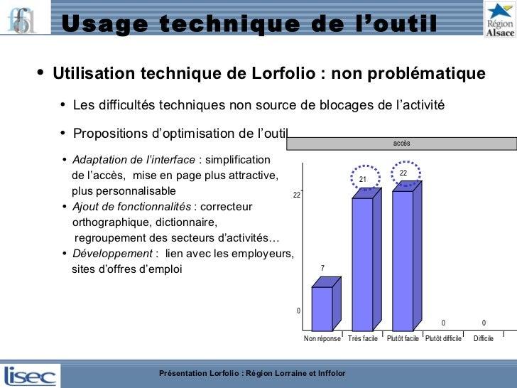 Usage technique de l'outil <ul><ul><li>Utilisation technique de Lorfolio : non problématique </li></ul></ul><ul><ul><ul><l...