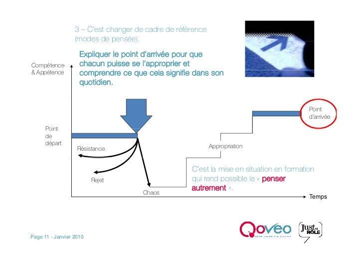 3 – C'est changer de cadre de référence                   (modes de pensée).                     Expliquer le point d'arri...