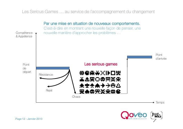 Les Serious-Games … au service de l'accompagnement du changement                           Par une mise en situation de no...