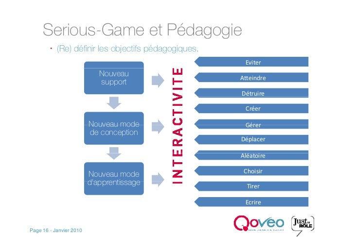 Serious-Game et Pédagogie          (Re) définir les objectifs pédagogiques.                                              ...