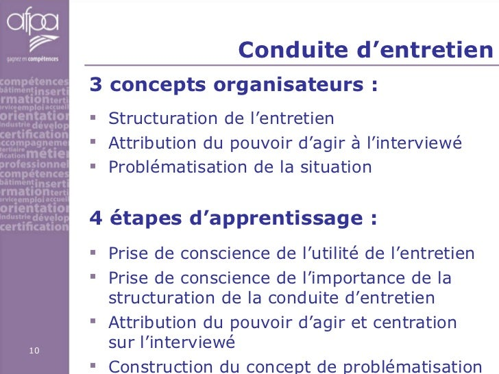 Conduite d'entretien <ul><li>3 concepts organisateurs :   </li></ul><ul><li>Structuration de l'entretien </li></ul><ul><li...