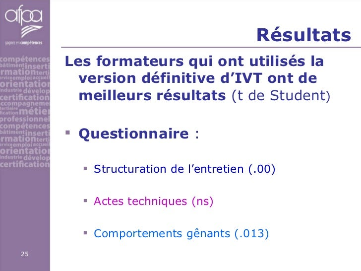 Résultats   <ul><li>Les formateurs qui ont utilisés la version définitive d'IVT ont de meilleurs résultats  (t de Student ...