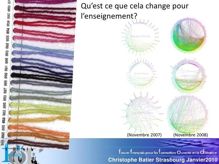 Qu'est ce que cela change pour l'enseignement?                  (Novembre 2007)   (Novembre 2008)            Christophe Ba...