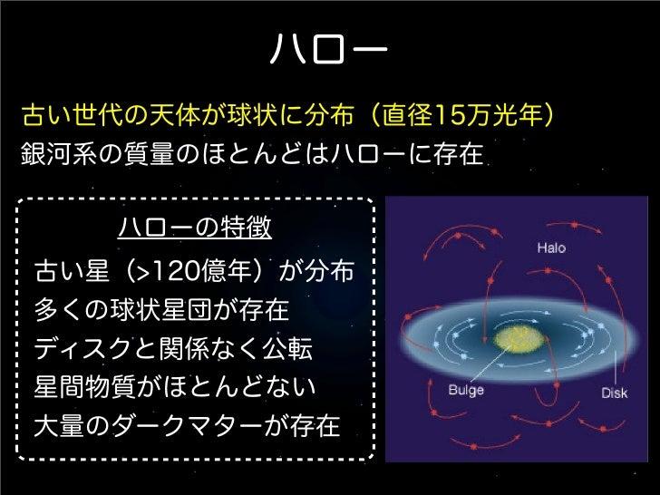 天文学概論14