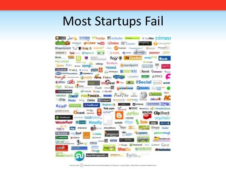 2010 01 27 The Lean Startup   Twiistup Slide 3