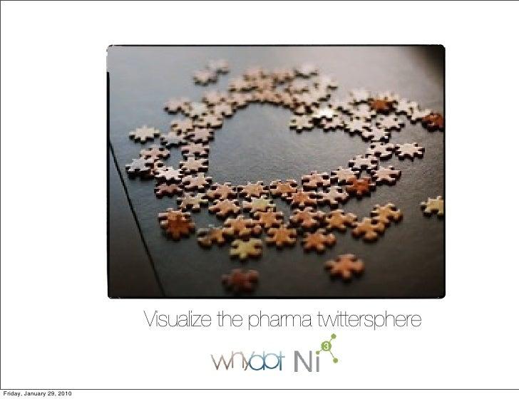 Visualize the pharma twittersphere   Friday, January 29, 2010