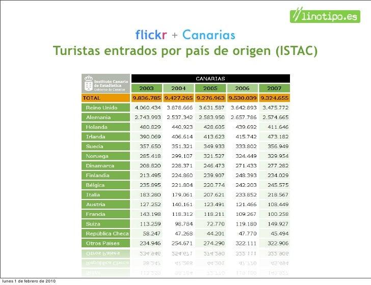 flickr + Canarias                         Turistas entrados por país de origen (ISTAC)     lunes 1 de febrero de 2010