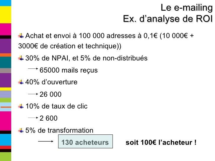 Le e-mailing Ex. d'analyse de ROI <ul><li>Achat et envoi à 100 000 adresses à 0,1€ (10 000€ + 3000€ de création et techniq...